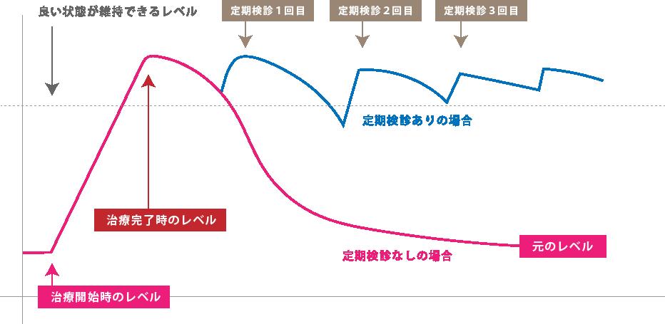 kenshin-arinasi
